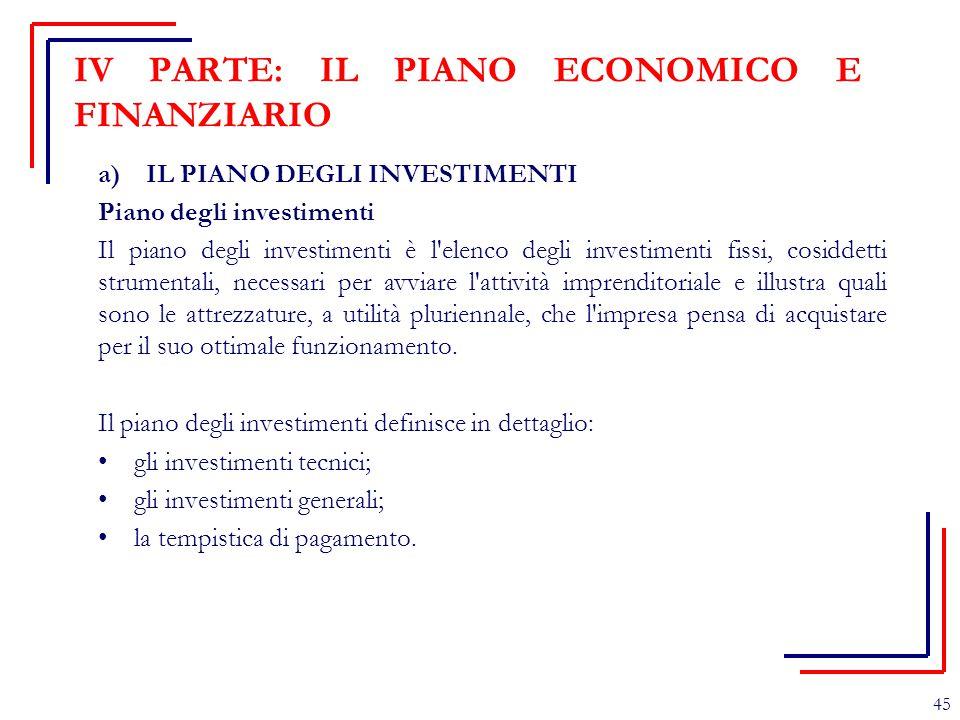 IV PARTE: IL PIANO ECONOMICO E FINANZIARIO a)IL PIANO DEGLI INVESTIMENTI Piano degli investimenti Il piano degli investimenti è l'elenco degli investi