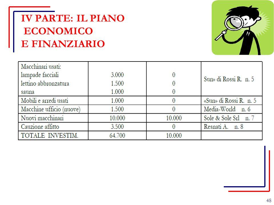 IV PARTE: IL PIANO ECONOMICO E FINANZIARIO 48