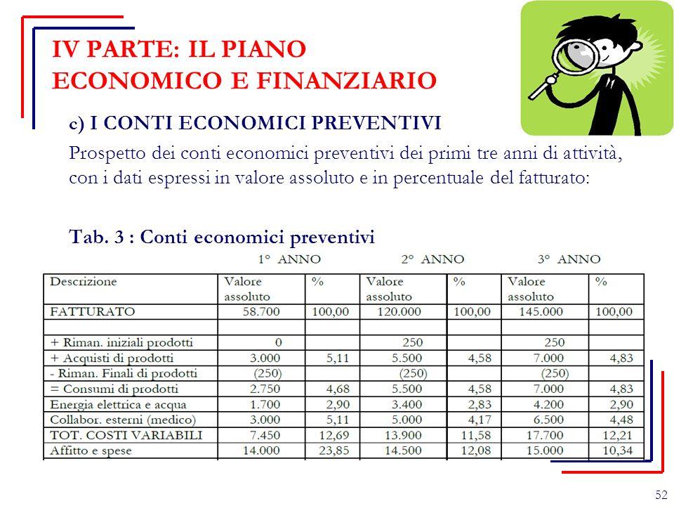 IV PARTE: IL PIANO ECONOMICO E FINANZIARIO c ) I CONTI ECONOMICI PREVENTIVI Prospetto dei conti economici preventivi dei primi tre anni di attività, c