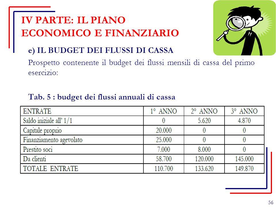 IV PARTE: IL PIANO ECONOMICO E FINANZIARIO e) IL BUDGET DEI FLUSSI DI CASSA Prospetto contenente il budget dei flussi mensili di cassa del primo eserc