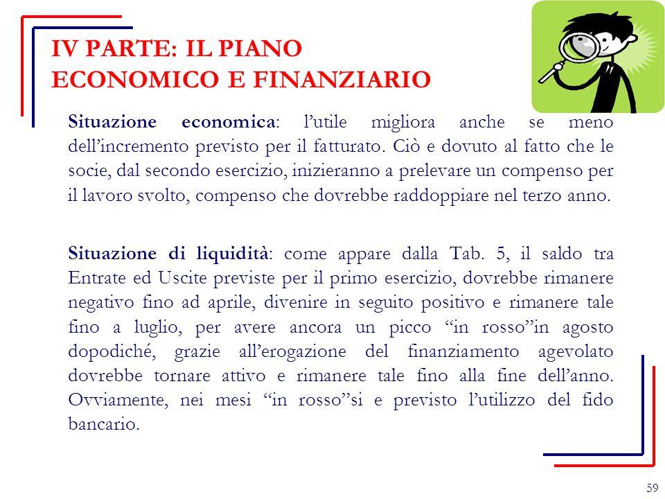 IV PARTE: IL PIANO ECONOMICO E FINANZIARIO Situazione economica: l'utile migliora anche se meno dell'incremento previsto per il fatturato. Ciò e dovut
