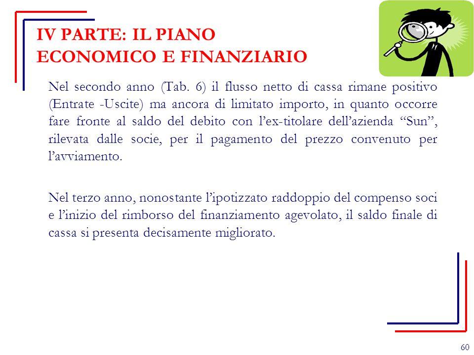IV PARTE: IL PIANO ECONOMICO E FINANZIARIO Nel secondo anno (Tab. 6) il flusso netto di cassa rimane positivo (Entrate -Uscite) ma ancora di limitato