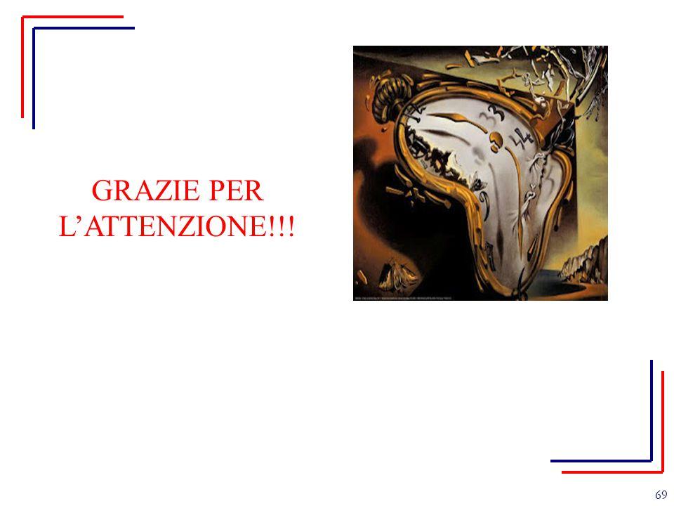 69 GRAZIE PER L'ATTENZIONE!!!