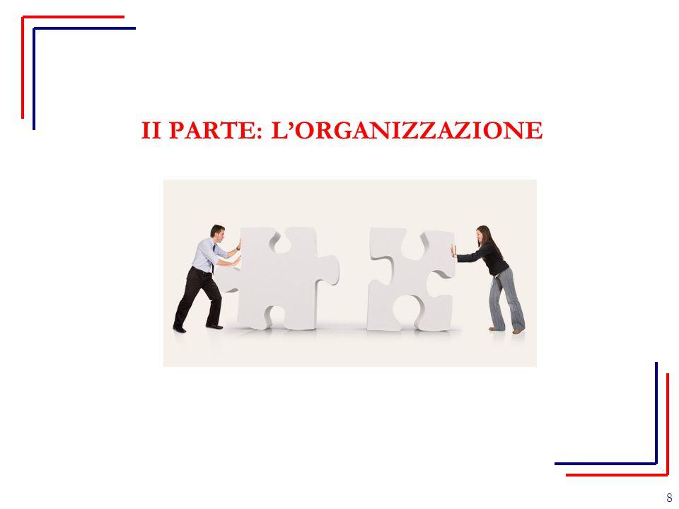 II PARTE: L'ORGANIZZAZIONE 8