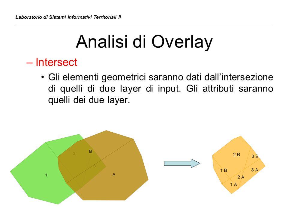 Analisi di Overlay –Intersect Gli elementi geometrici saranno dati dall'intersezione di quelli di due layer di input. Gli attributi saranno quelli dei