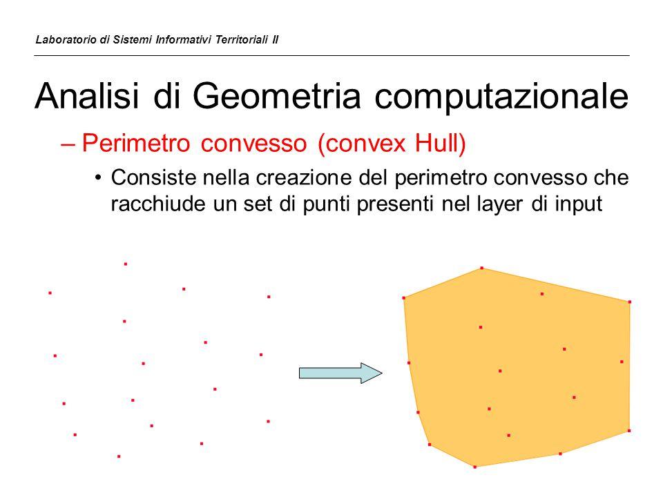 Analisi di Geometria computazionale –Perimetro convesso (convex Hull) Consiste nella creazione del perimetro convesso che racchiude un set di punti pr