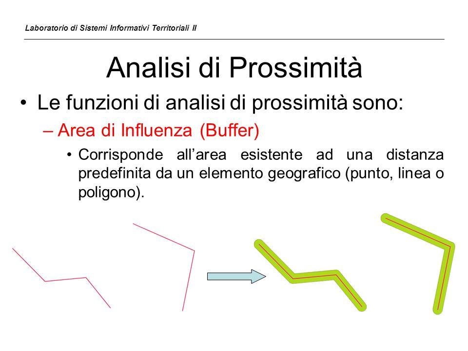 Analisi di Prossimità Le funzioni di analisi di prossimità sono: –Area di Influenza (Buffer) Corrisponde all'area esistente ad una distanza predefinit