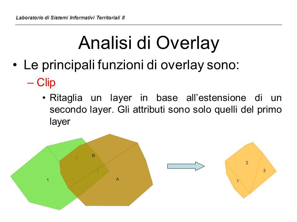 Analisi di Overlay Le principali funzioni di overlay sono: –Clip Ritaglia un layer in base all'estensione di un secondo layer. Gli attributi sono solo