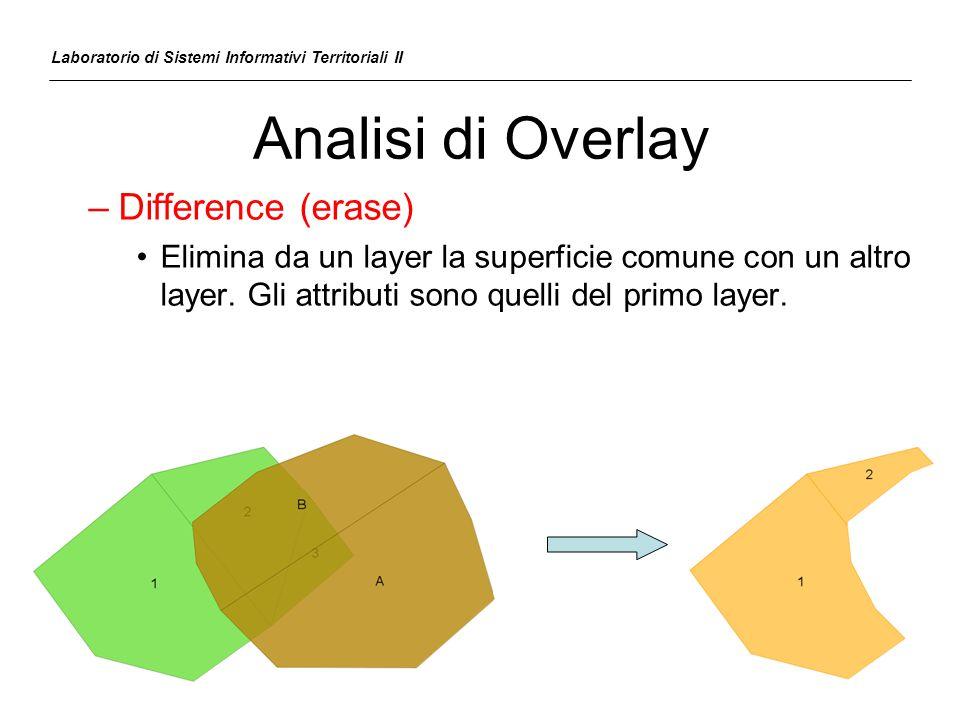 Analisi di Overlay –Difference (erase) Elimina da un layer la superficie comune con un altro layer. Gli attributi sono quelli del primo layer. Laborat