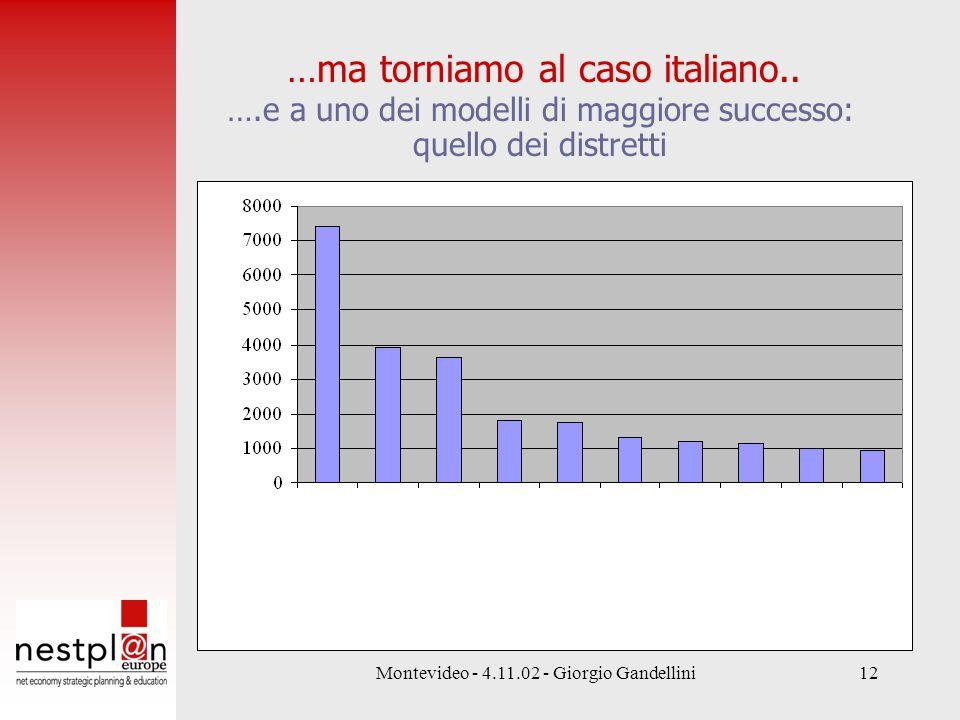 Montevideo - 4.11.02 - Giorgio Gandellini12 …ma torniamo al caso italiano..