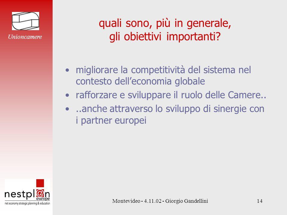 Montevideo - 4.11.02 - Giorgio Gandellini14 migliorare la competitività del sistema nel contesto dell'economia globale rafforzare e sviluppare il ruolo delle Camere....anche attraverso lo sviluppo di sinergie con i partner europei quali sono, più in generale, gli obiettivi importanti.