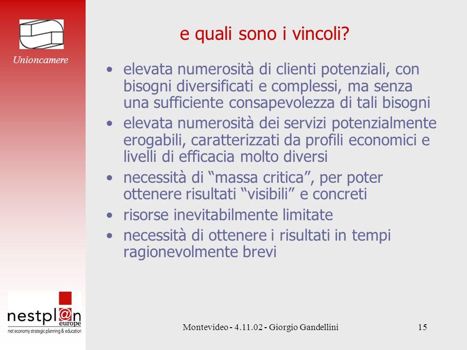 Montevideo - 4.11.02 - Giorgio Gandellini15 e quali sono i vincoli.