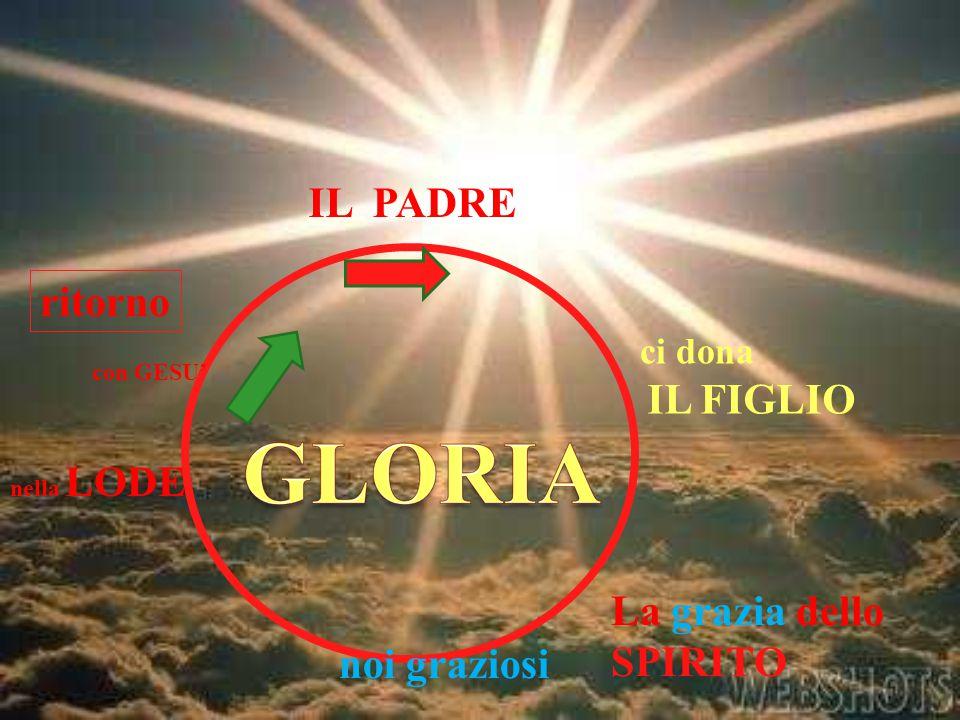 IL PADRE IL FIGLIO con GESU' La grazia dello SPIRITO ritorno ci dona noi graziosi nella LODE