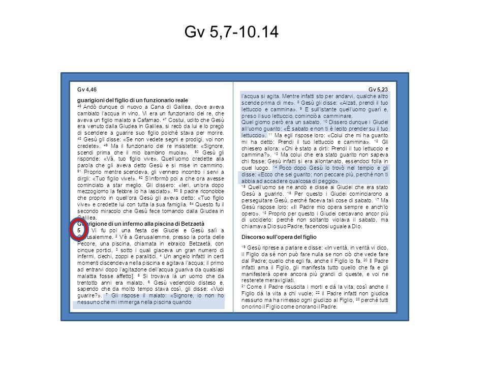 Gv 4,46 guarigioni del figlio di un funzionario reale 46 Andò dunque di nuovo a Cana di Galilea, dove aveva cambiato l'acqua in vino. Vi era un funzio