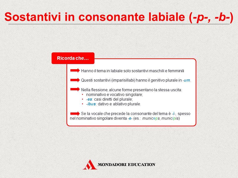 Sostantivi in consonante labiale (-p-, -b-) I sostantivi che hanno il tema in consonante -p- o -b- hanno il nominativo singolare in -s, aggiunta direttamente al tema senza vocale tematica.