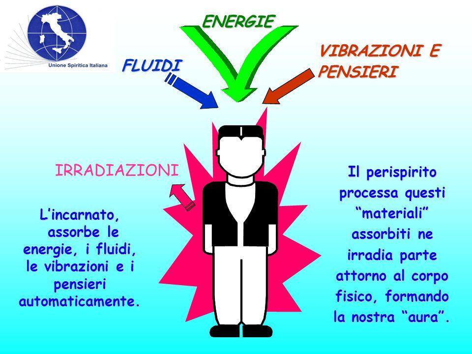 FLUIDI FLUIDIENERGIE VIBRAZIONI E PENSIERI L'incarnato, assorbe le energie, i fluidi, le vibrazioni e i pensieri automaticamente.