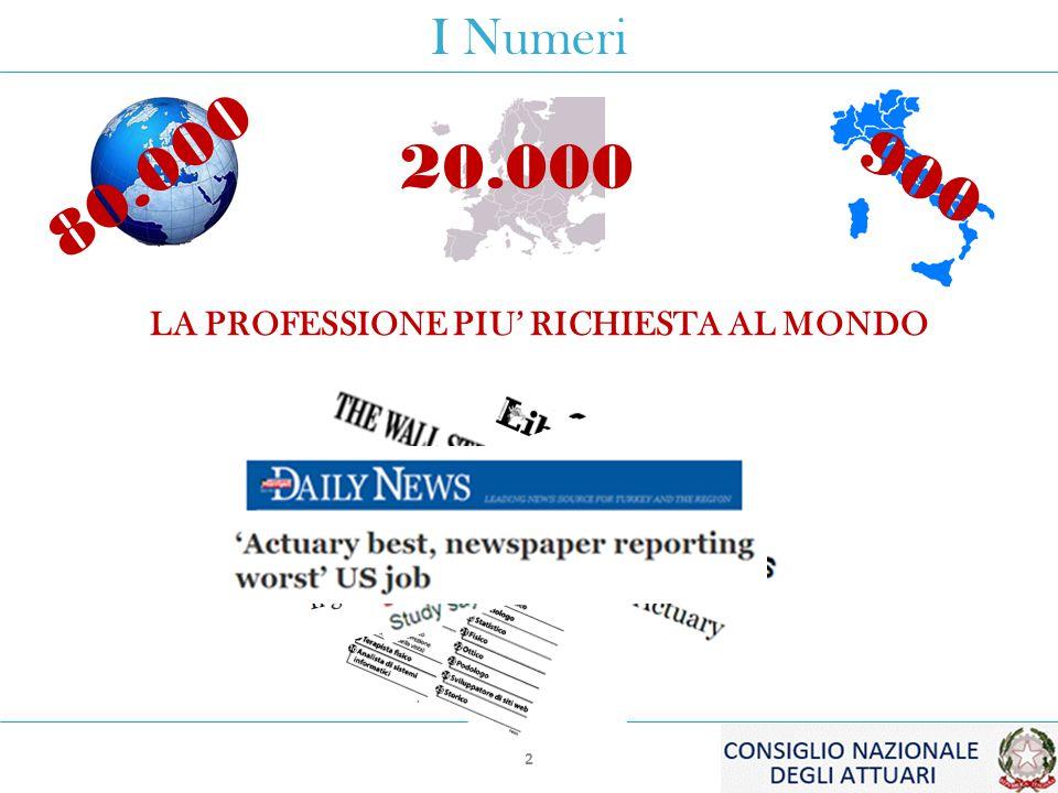 I Numeri LA PROFESSIONE PIU' RICHIESTA AL MONDO 80.000 20.000 900 2