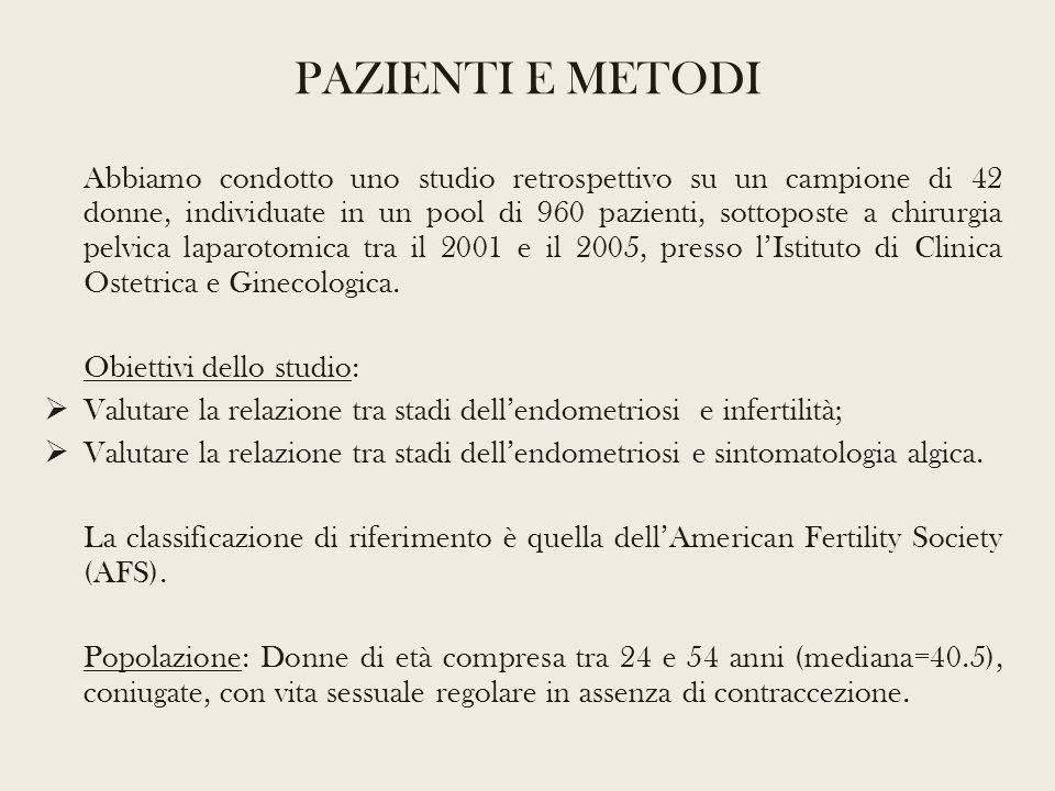 PAZIENTI E METODI Abbiamo condotto uno studio retrospettivo su un campione di 42 donne, individuate in un pool di 960 pazienti, sottoposte a chirurgia pelvica laparotomica tra il 2001 e il 2005, presso l'Istituto di Clinica Ostetrica e Ginecologica.