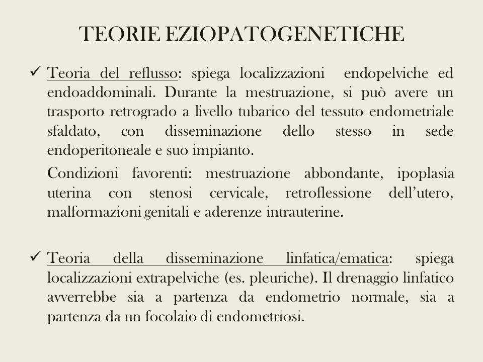 TEORIE EZIOPATOGENETICHE Teoria del reflusso: spiega localizzazioni endopelviche ed endoaddominali.