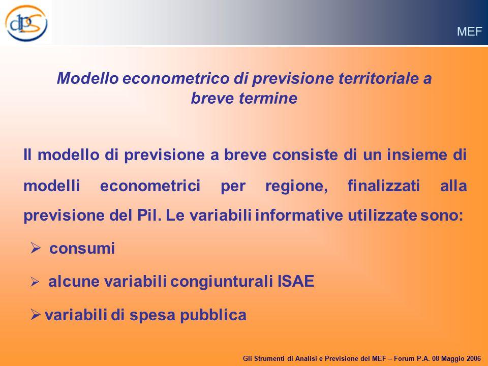MEF Modello econometrico di previsione territoriale a breve termine Il modello di previsione a breve consiste di un insieme di modelli econometrici per regione, finalizzati alla previsione del Pil.