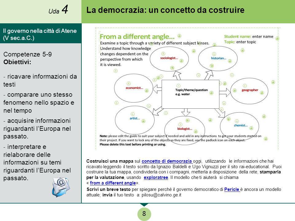 La democrazia: un concetto da costruire Costruisci una mappa sul concetto di democrazia oggi, utilizzando le informazioni che hai ricavato leggendo il testo scritto da Ignazio Baldelli e Ugo Vignuzzi per il sito rai-educational.