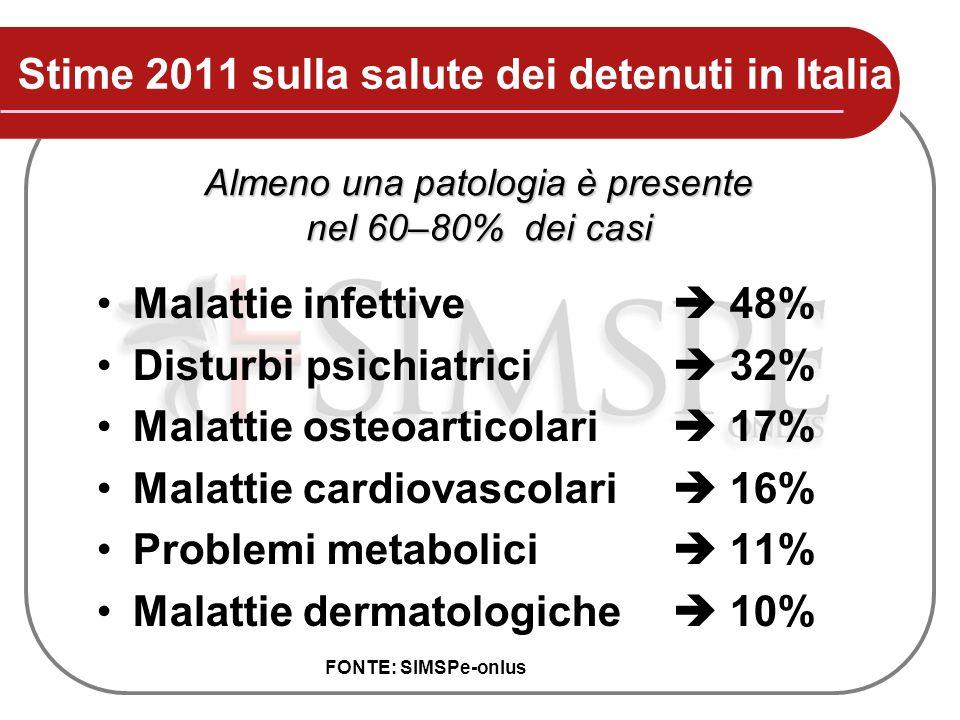 Stime 2011 sulla salute dei detenuti in Italia Malattie infettive  48% Disturbi psichiatrici  32% Malattie osteoarticolari  17% Malattie cardiovasc