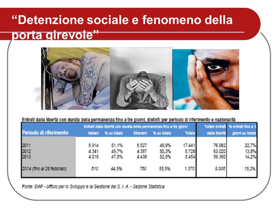 """""""Detenzione sociale e fenomeno della porta girevole"""""""