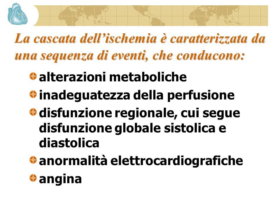 Classificazione delle vasculiti 1.