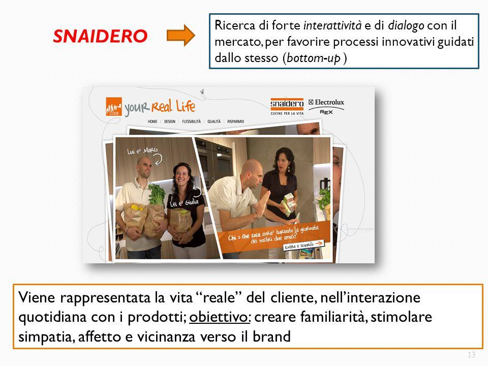 """13 SNAIDERO Viene rappresentata la vita """"reale"""" del cliente, nell'interazione quotidiana con i prodotti; obiettivo: creare familiarità, stimolare simp"""