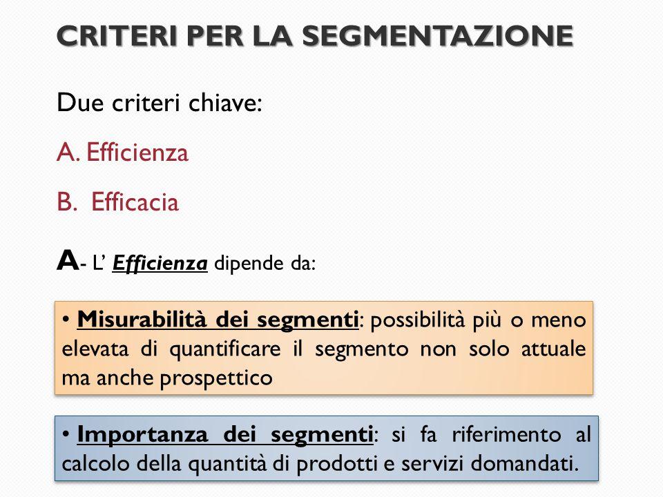 CRITERI PER LA SEGMENTAZIONE Due criteri chiave: A. Efficienza B. Efficacia A - L' Efficienza dipende da: Misurabilità dei segmenti: possibilità più o