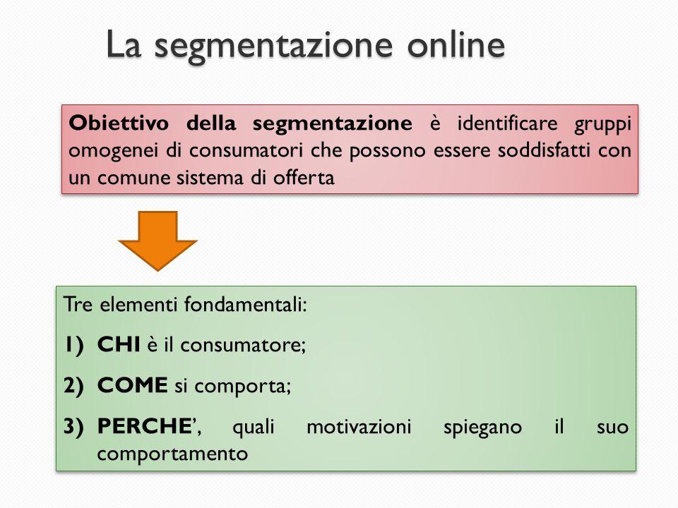 La segmentazione online Obiettivo della segmentazione è identificare gruppi omogenei di consumatori che possono essere soddisfatti con un comune siste