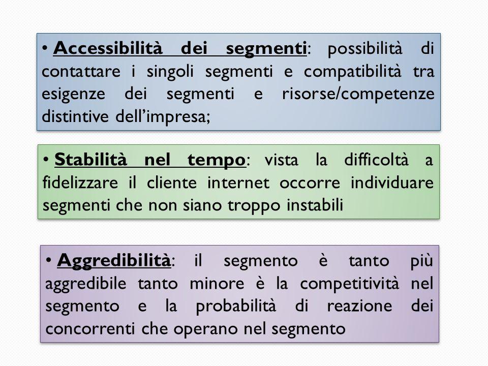 Accessibilità dei segmenti: possibilità di contattare i singoli segmenti e compatibilità tra esigenze dei segmenti e risorse/competenze distintive del