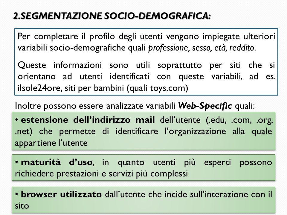 Per completare il profilo degli utenti vengono impiegate ulteriori variabili socio-demografiche quali professione, sesso, età, reddito. Queste informa