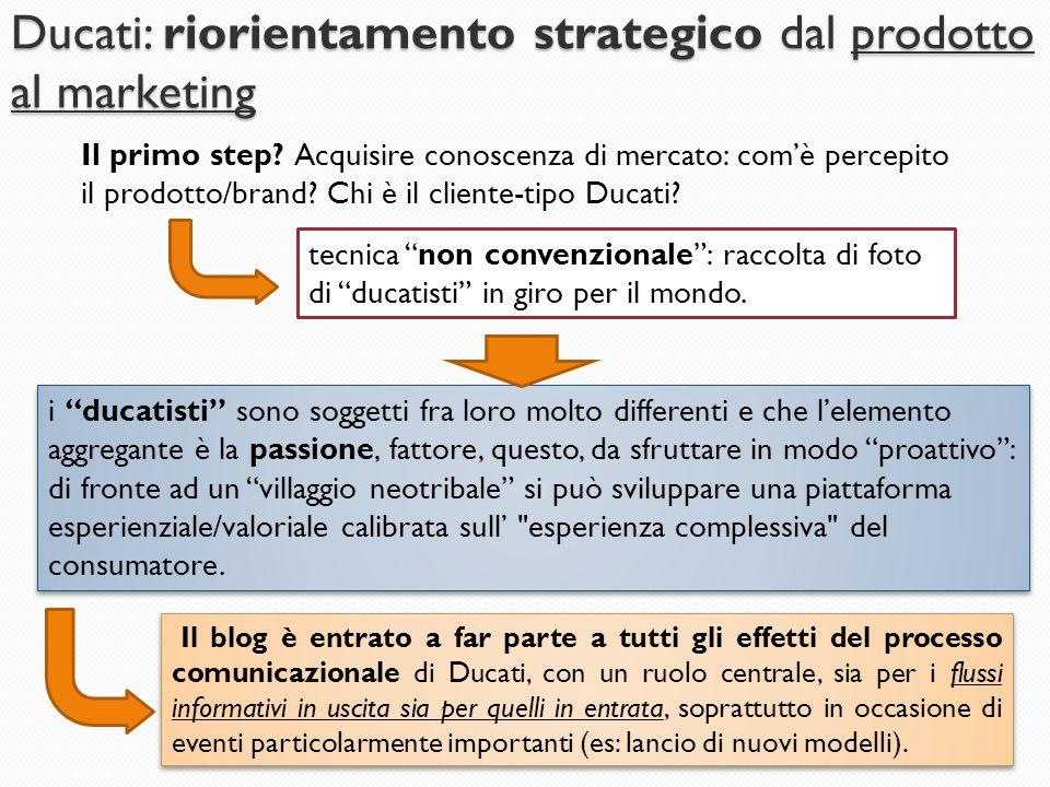 Ducati: riorientamento strategico dal prodotto al marketing Il primo step? Acquisire conoscenza di mercato: com'è percepito il prodotto/brand? Chi è i
