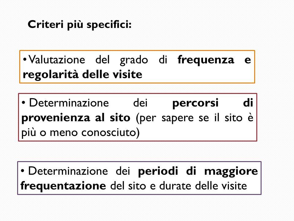 Criteri più specifici: Valutazione del grado di frequenza e regolarità delle visite Determinazione dei percorsi di provenienza al sito (per sapere se