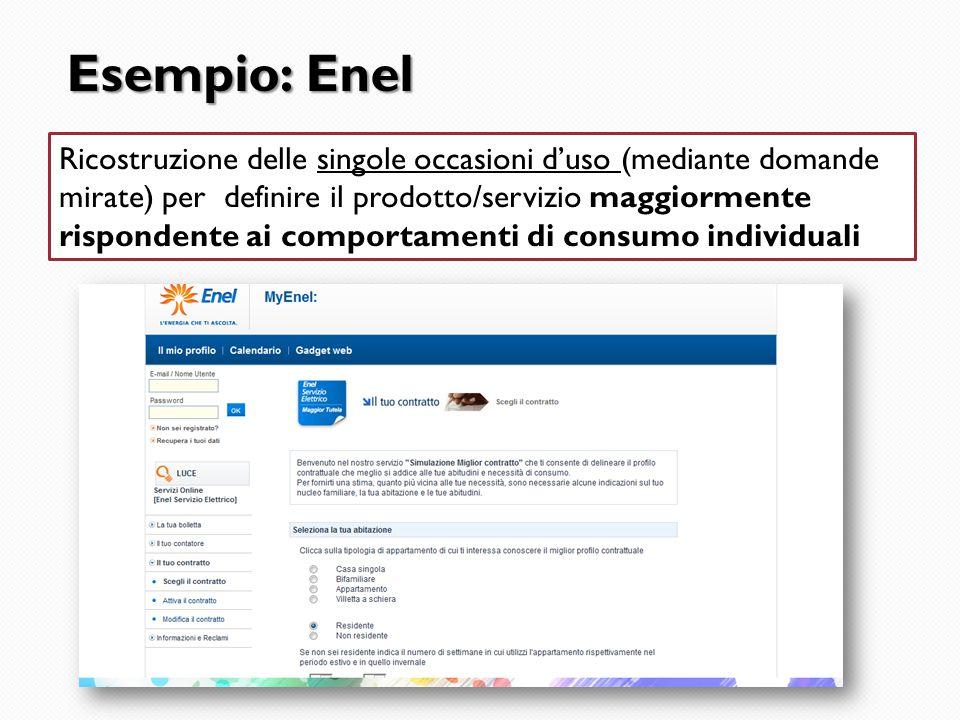 Esempio: Enel Ricostruzione delle singole occasioni d'uso (mediante domande mirate) per definire il prodotto/servizio maggiormente rispondente ai comp
