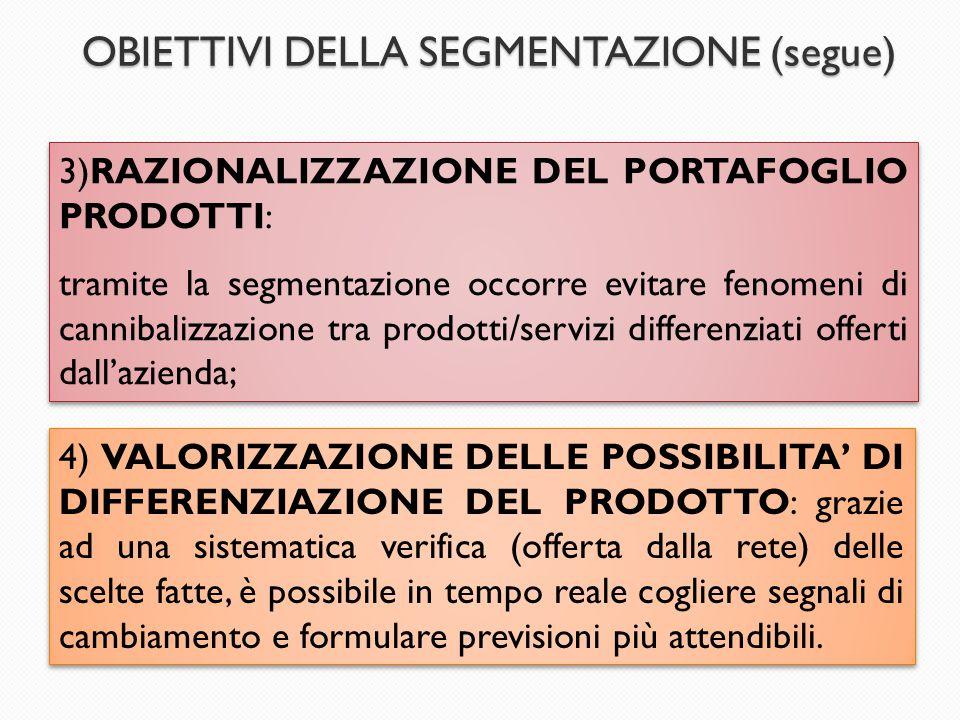 3)RAZIONALIZZAZIONE DEL PORTAFOGLIO PRODOTTI: tramite la segmentazione occorre evitare fenomeni di cannibalizzazione tra prodotti/servizi differenziat