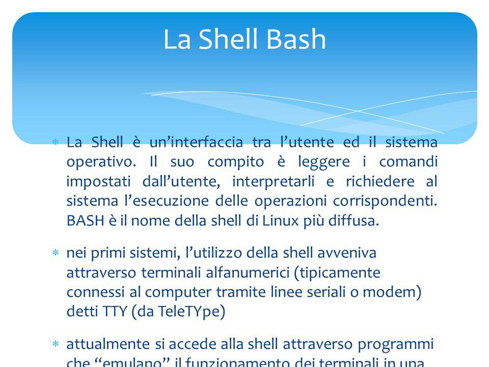  La Shell è un'interfaccia tra l'utente ed il sistema operativo.