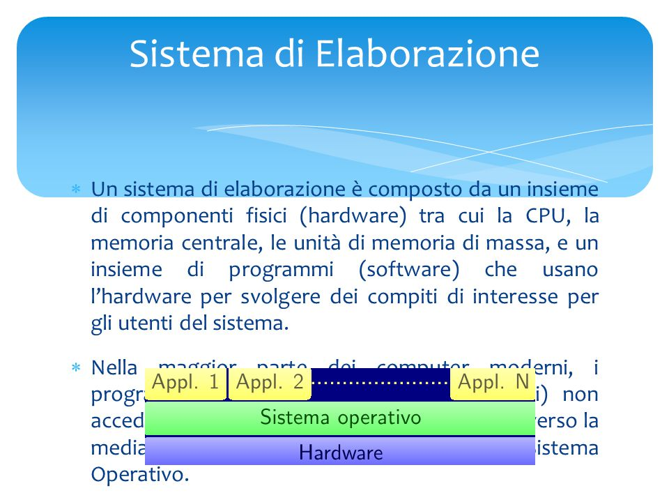  Un sistema di elaborazione è composto da un insieme di componenti fisici (hardware) tra cui la CPU, la memoria centrale, le unità di memoria di massa, e un insieme di programmi (software) che usano l'hardware per svolgere dei compiti di interesse per gli utenti del sistema.