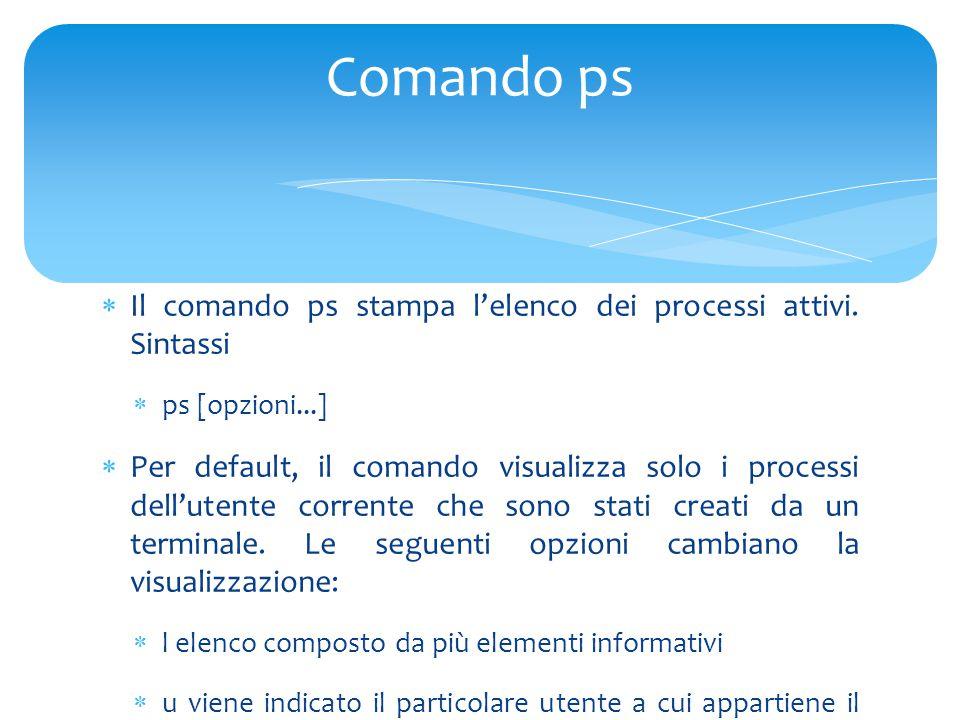  Il comando ps stampa l'elenco dei processi attivi.