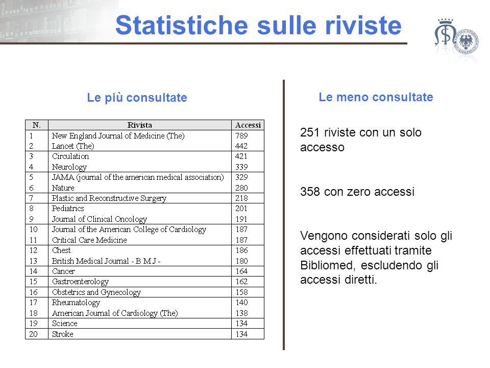Servizi: DD/ILL Da agosto 2006 sono state effettuate più di 450 richieste di document delivery e interlibrary loan.
