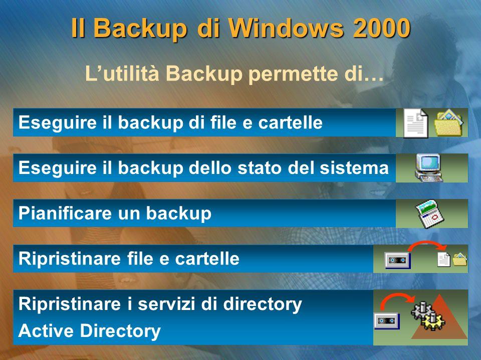 Eseguire il backup di file e cartelle Il Backup di Windows 2000 L'utilità Backup permette di… Eseguire il backup dello stato del sistema Pianificare u