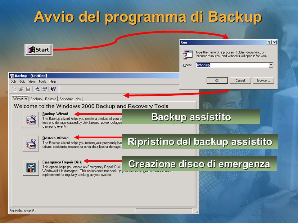 Avvio del programma di Backup Backup assistito Ripristino del backup assistito Creazione disco di emergenza