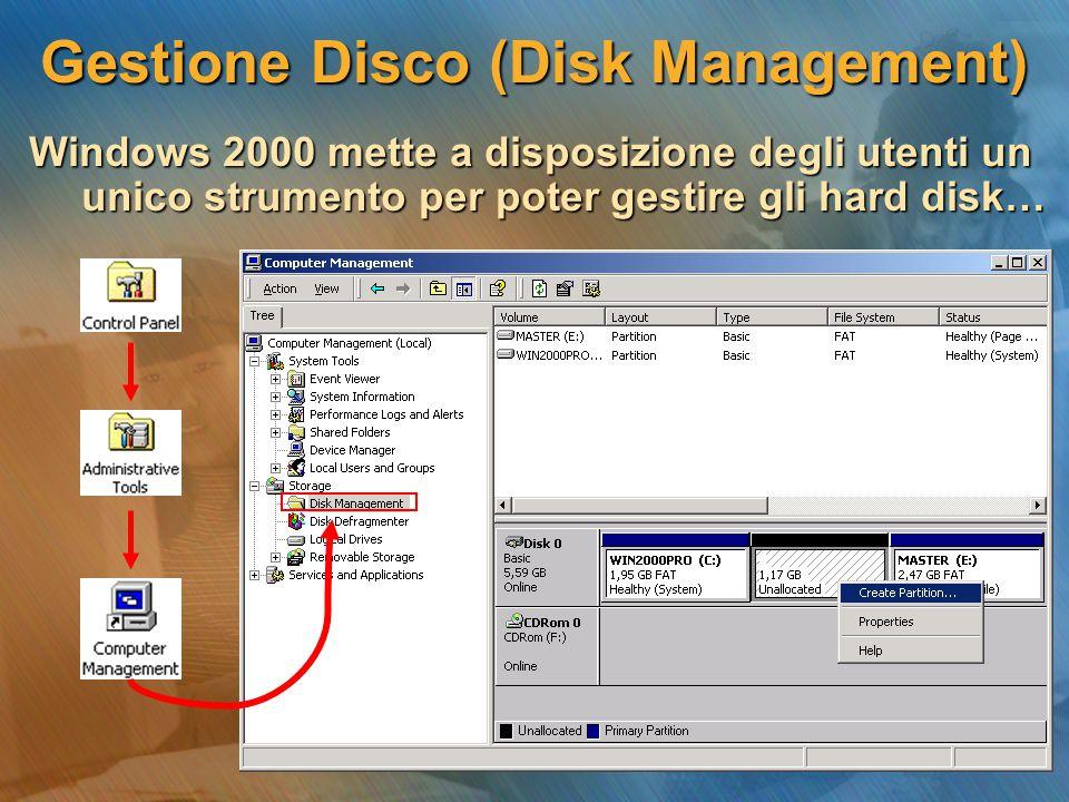 Windows 2000 mette a disposizione degli utenti un unico strumento per poter gestire gli hard disk… Gestione Disco (Disk Management)
