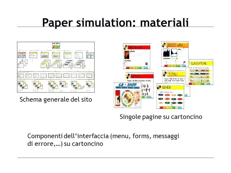 Paper simulation: materiali Schema generale del sito Singole pagine su cartoncino Componenti dell'interfaccia (menu, forms, messaggi di errore,…) su cartoncino