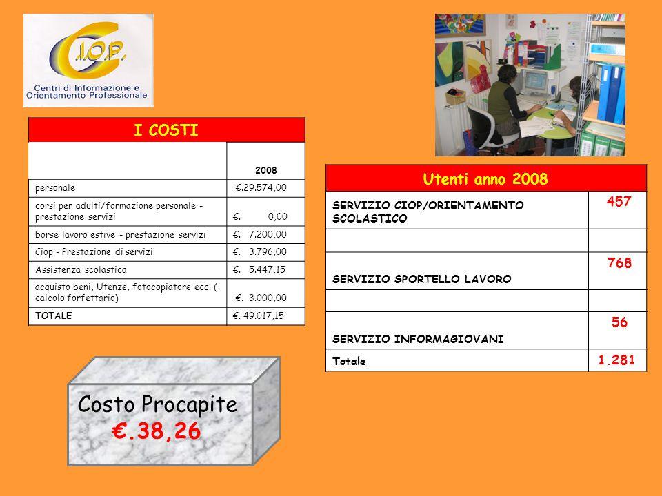 I COSTI 2008 personale €.29.574,00 corsi per adulti/formazione personale - prestazione servizi€. 0,00 borse lavoro estive - prestazione servizi€. 7.20