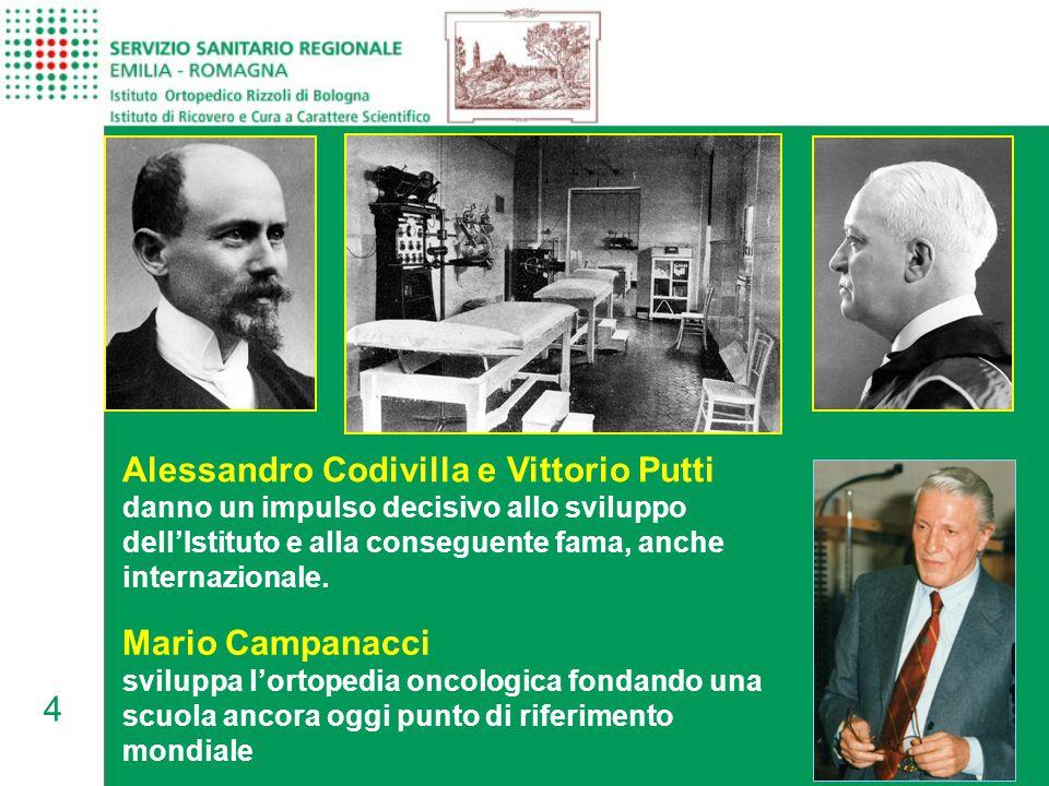 4 Alessandro Codivilla e Vittorio Putti danno un impulso decisivo allo sviluppo dell'Istituto e alla conseguente fama, anche internazionale.