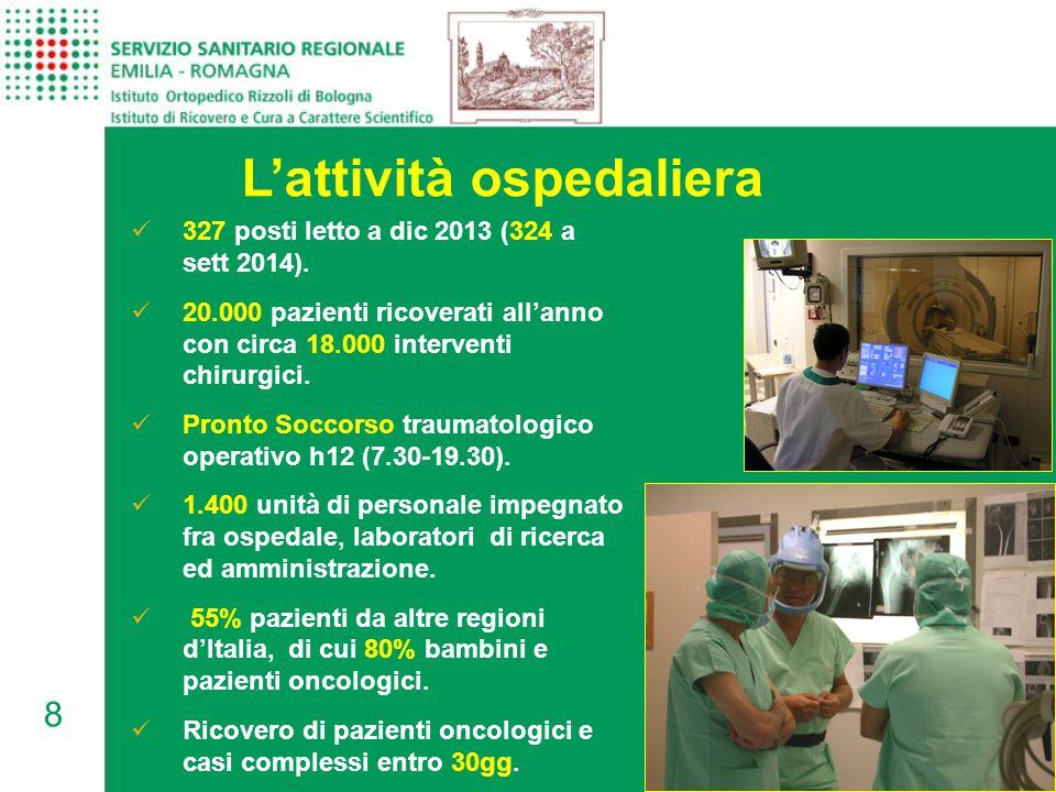 8 L'attività ospedaliera 327 posti letto a dic 2013 (324 a sett 2014).