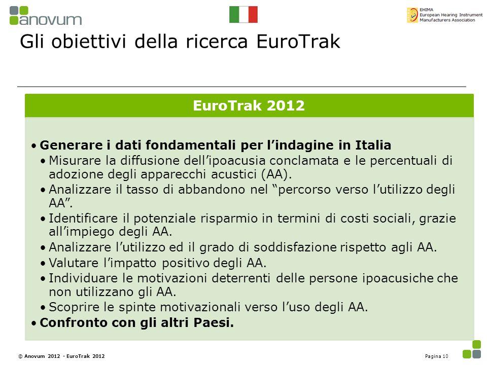 Gli obiettivi della ricerca EuroTrak EuroTrak 2012 Generare i dati fondamentali per l'indagine in Italia Misurare la diffusione dell'ipoacusia conclam