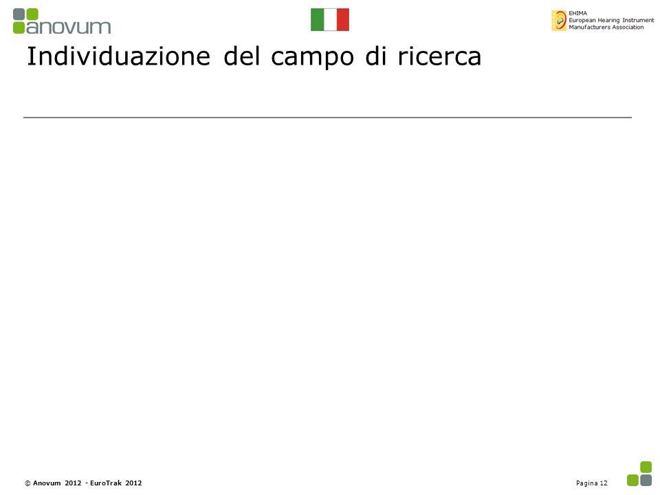 Individuazione del campo di ricerca Pagina 12© Anovum 2012 - EuroTrak 2012